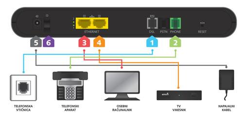 ADSL Thomson Speedtouch